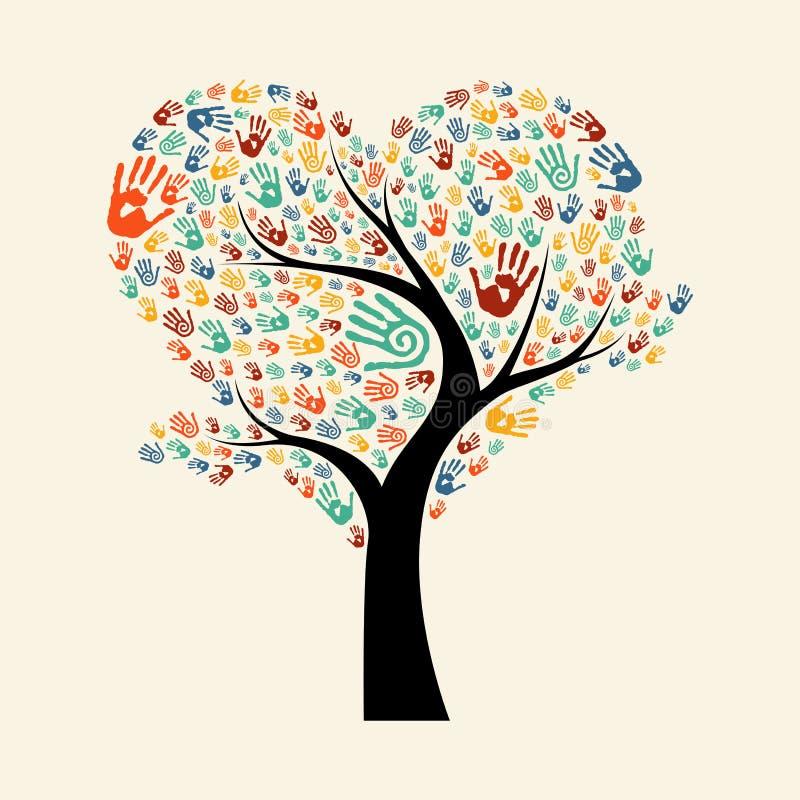 Ejemplo de la mano del árbol para la ayuda diversa del equipo stock de ilustración