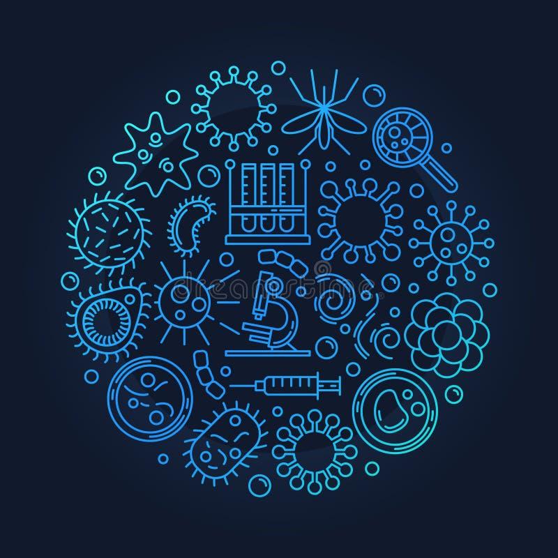 Ejemplo de la virología o de la microbiología libre illustration