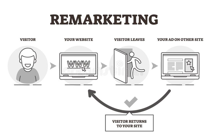 Ejemplo de nuevo lanzamiento de nuevo del vector Técnica explicada de la publicidad de la página web ilustración del vector