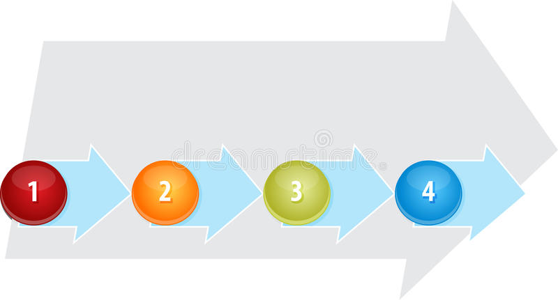 Ejemplo de proceso en blanco del diagrama del negocio cuatro ilustración del vector