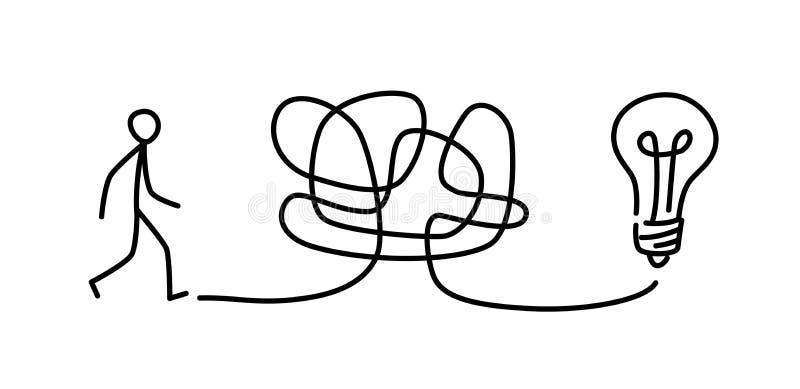 Ejemplo de un hombre que camina a través de un laberinto a una bombilla Vector El laberinto es como un cerebro metáfora estilo li libre illustration