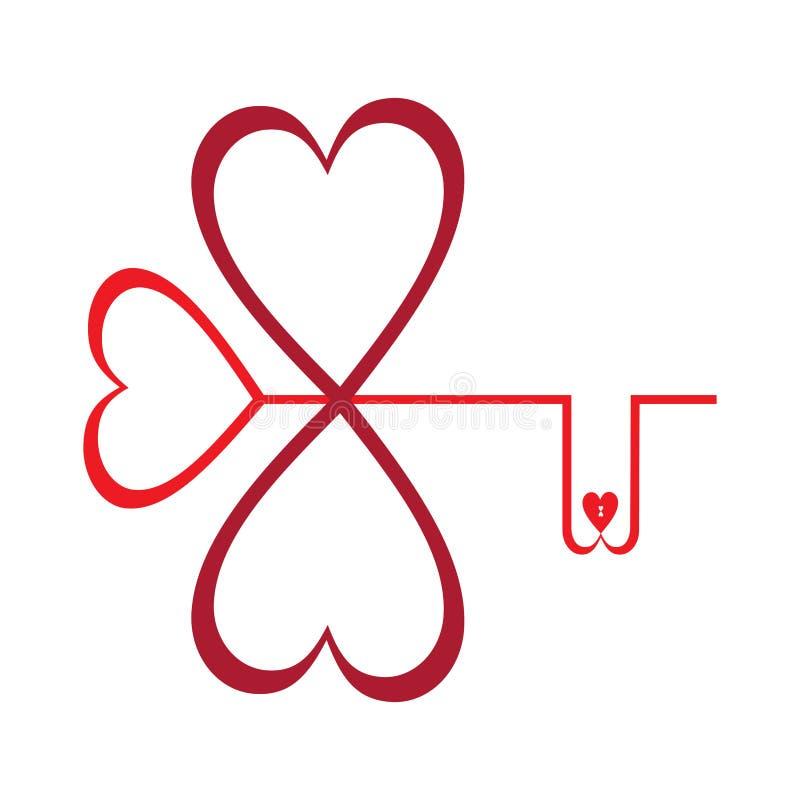 Ejemplo de una llave y de dos corazones Símbolo del trébol de la hoja de la suerte ilustración del vector