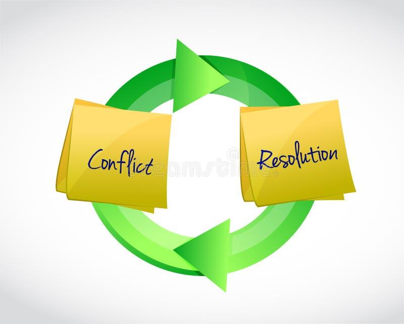 ejemplo del ciclo de la resolución de conflicto ilustración del vector