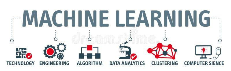 Ejemplo del concepto del aprendizaje de máquina de la bandera con los iconos stock de ilustración