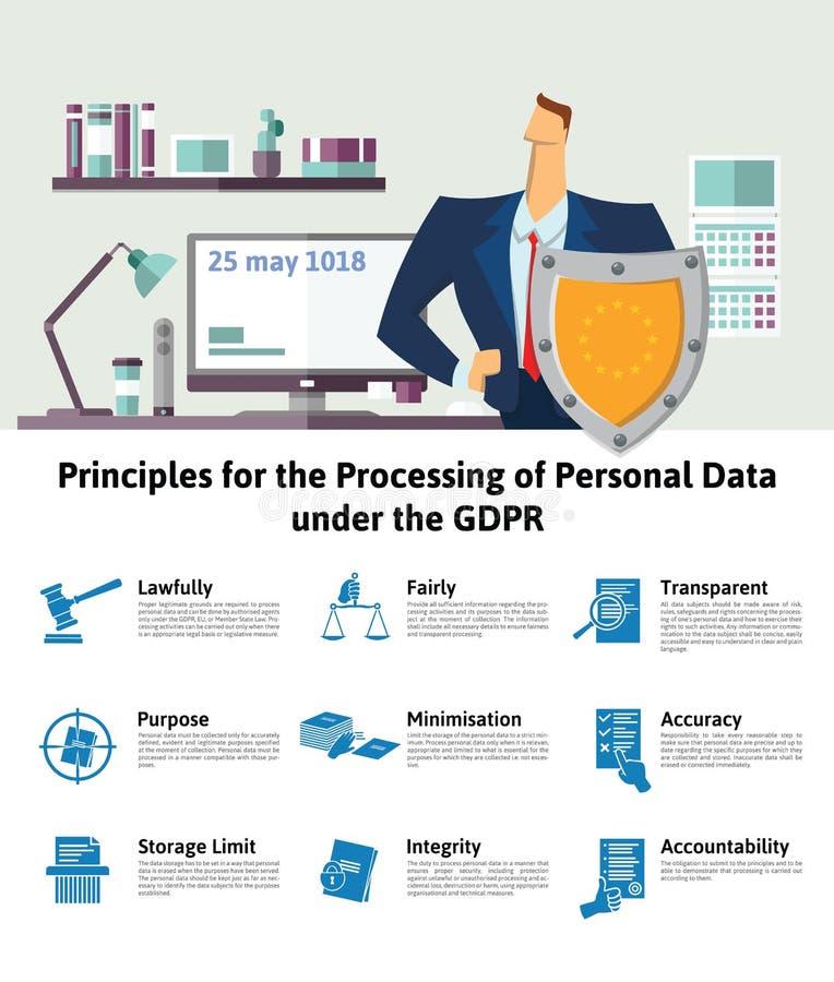 Ejemplo del concepto de GDPR Principios para el proceso de datos personales debajo del GDPR Protección de datos general ilustración del vector