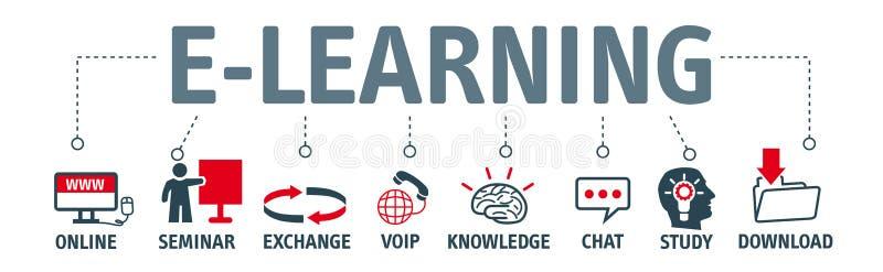 Ejemplo del concepto del aprendizaje electrónico de la bandera stock de ilustración
