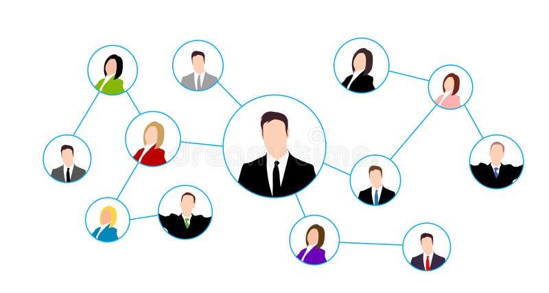 Ejemplo del esquema social de la red con la gente ilustración del vector