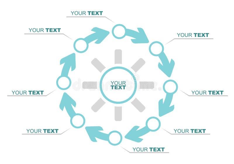 Ejemplo del flujo del negocio ilustración del vector