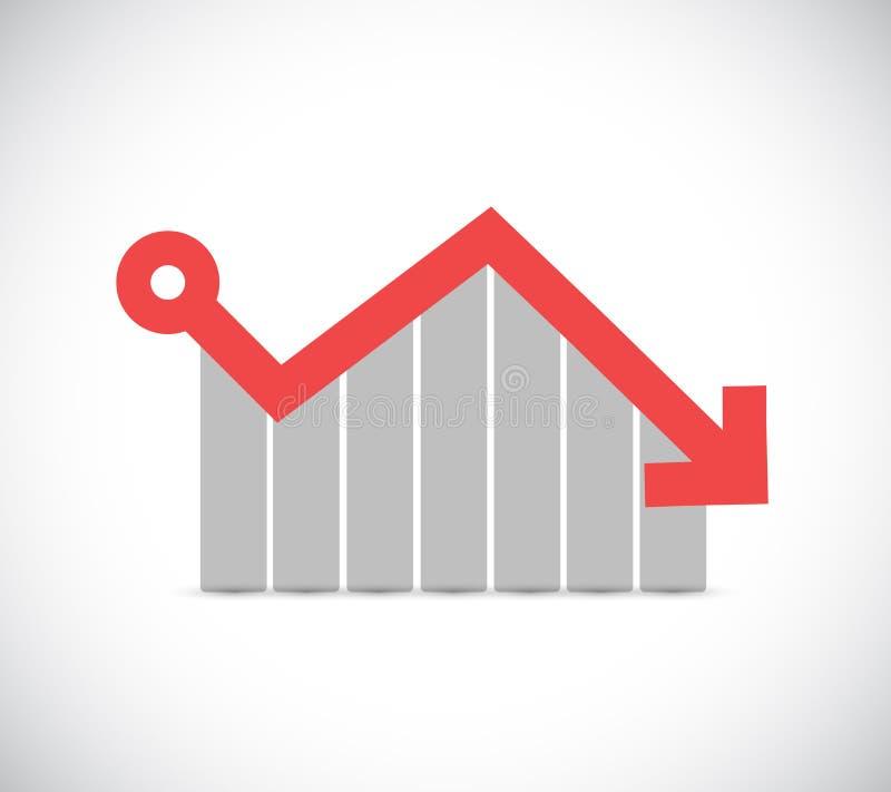 ejemplo del gráfico de negocio de los beneficios que cae stock de ilustración
