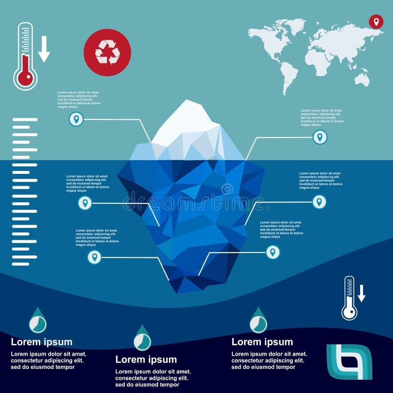 Ejemplo del iceberg en diseño plano ilustración del vector