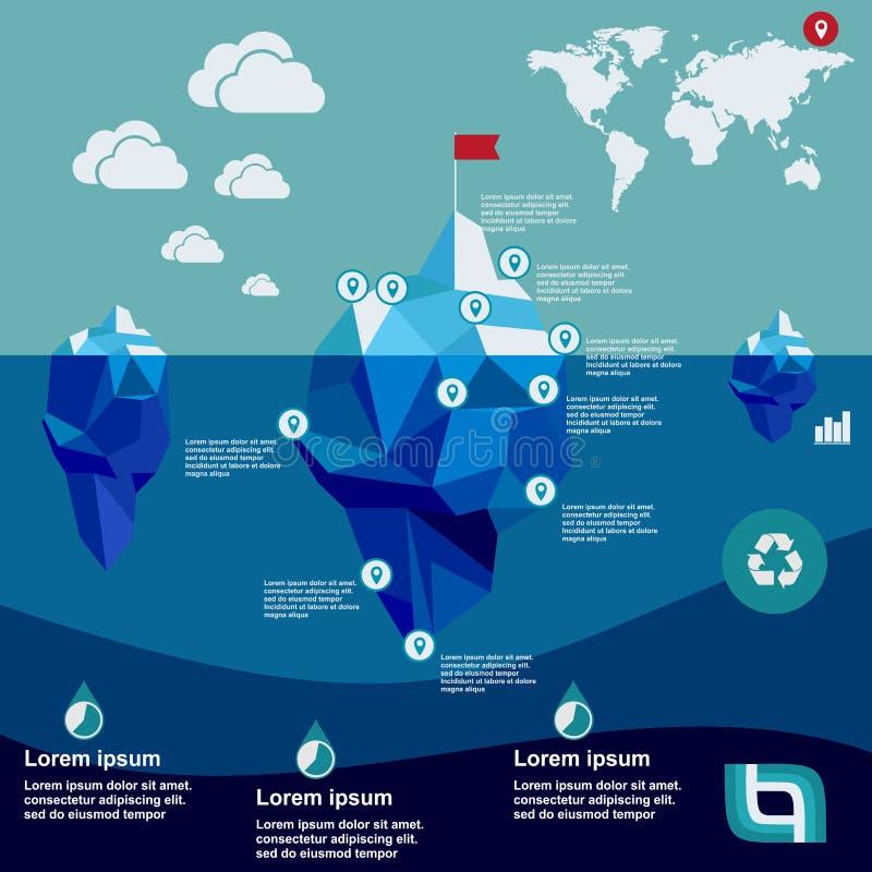 Ejemplo del iceberg en diseño plano libre illustration