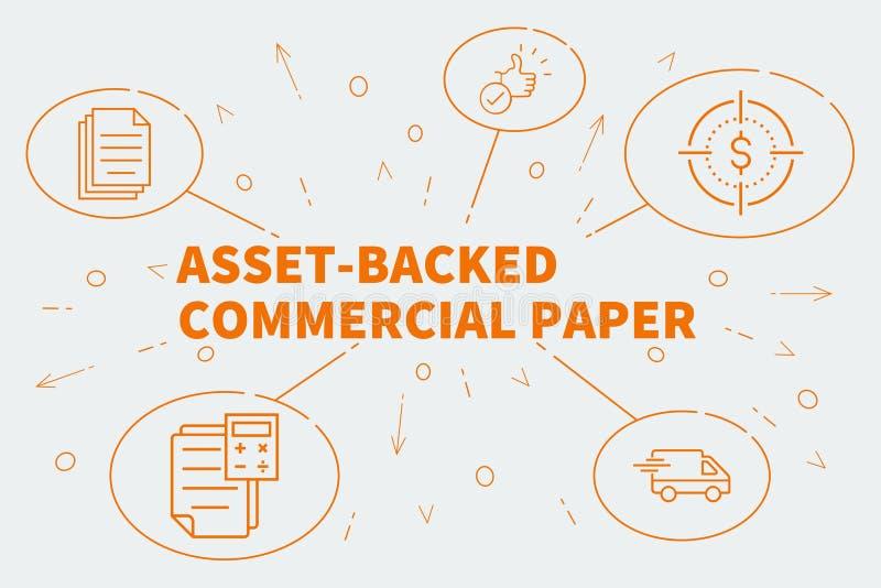 Ejemplo del negocio que muestra el concepto de commer respaldado por activos libre illustration