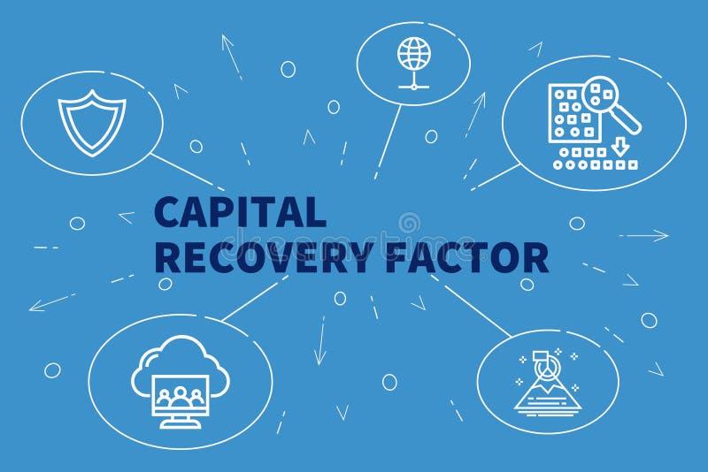 Ejemplo del negocio que muestra el concepto de factor de recuperación de capital stock de ilustración