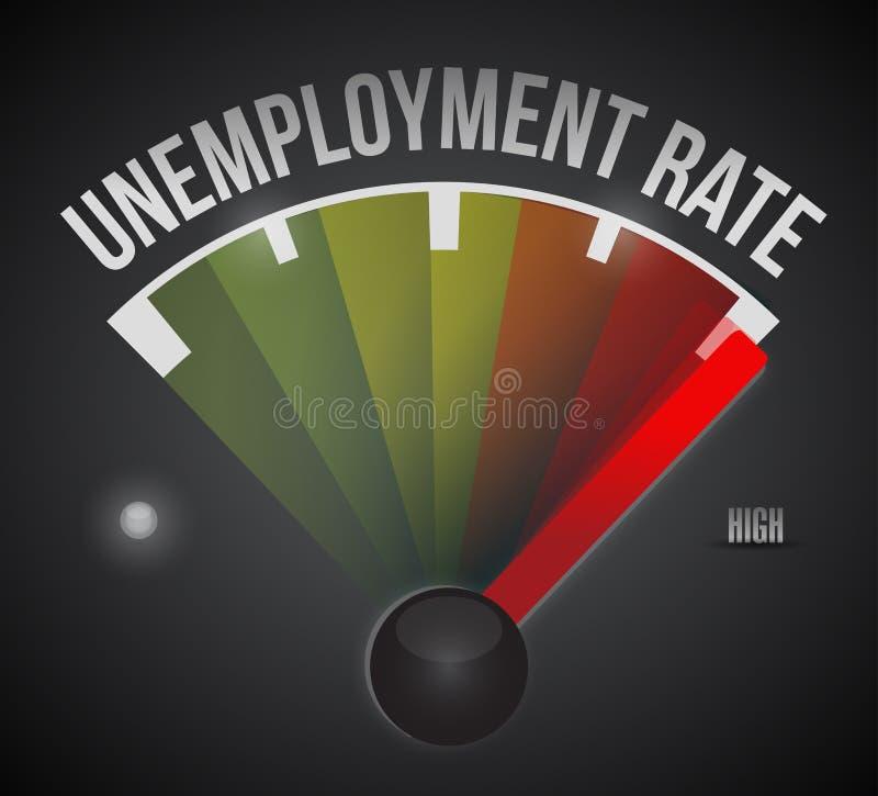 Ejemplo del nivel del indice de desempleo libre illustration