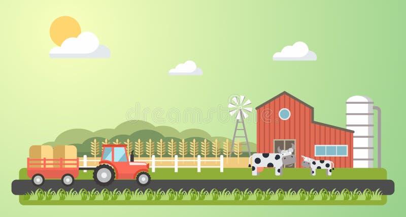 Ejemplo del paisaje del pueblo de la granja stock de ilustración