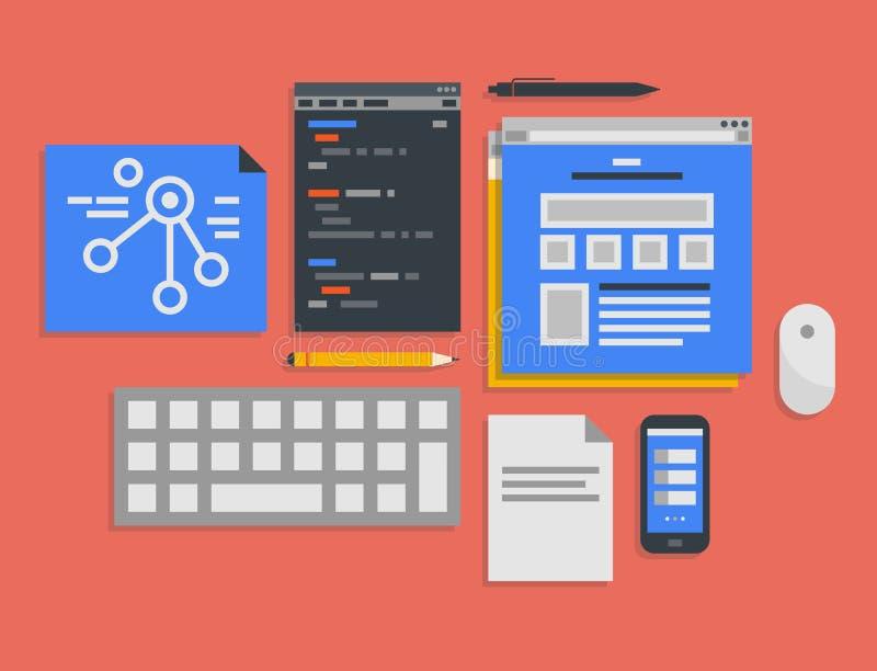 Ejemplo del proceso de desarrollo de la programación y del Web libre illustration