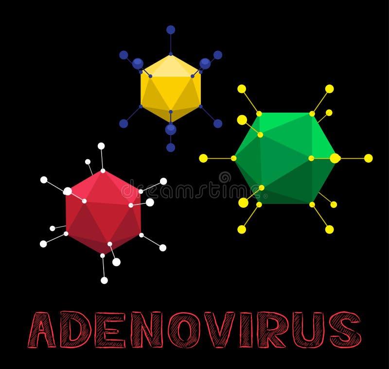 Ejemplo del vector del adenovirus de la forma del virus stock de ilustración