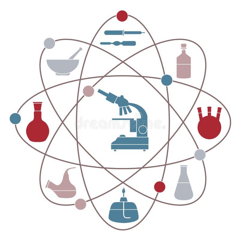 Ejemplo del vector con los frascos y la hornilla, microscopio de la estructura atómica y de la cristalería ilustración del vector