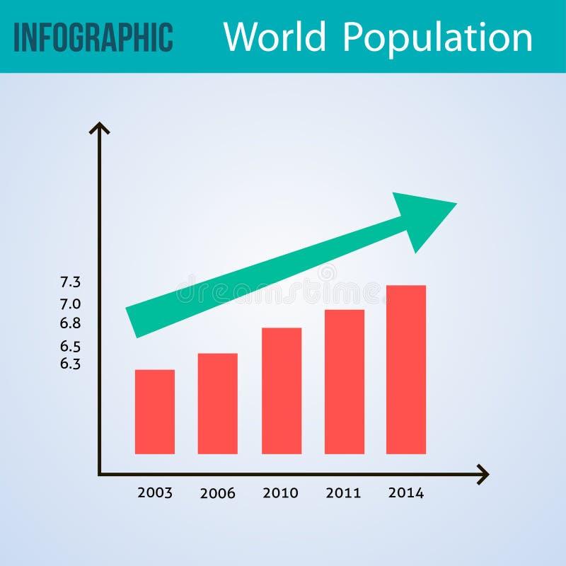 Ejemplo del vector de Infographic Población de mundo ilustración del vector