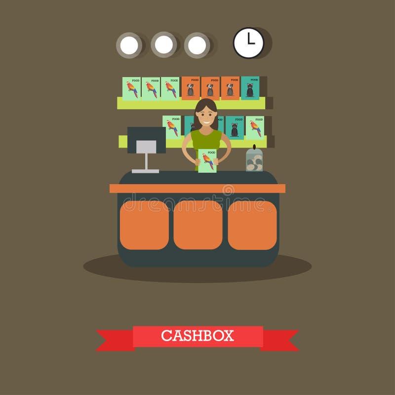 Ejemplo del vector de la caja de la tienda de animales en estilo plano libre illustration