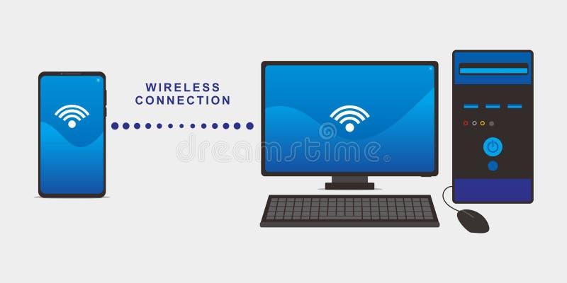Ejemplo del vector de la conexión entre el smartphone y la PC libre illustration