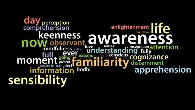 Ejemplo del vector de la foto de la conciencia - definición con el mensaje mezclado de las palabras - cartel de la educación stock de ilustración