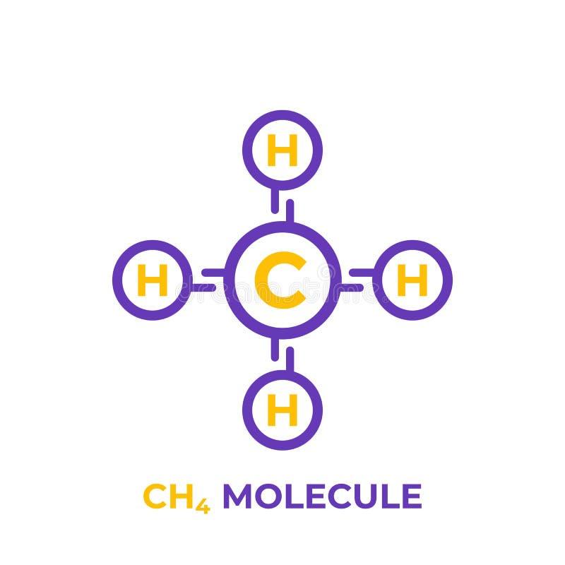 Ejemplo del vector de la molécula del CH4 del metano stock de ilustración