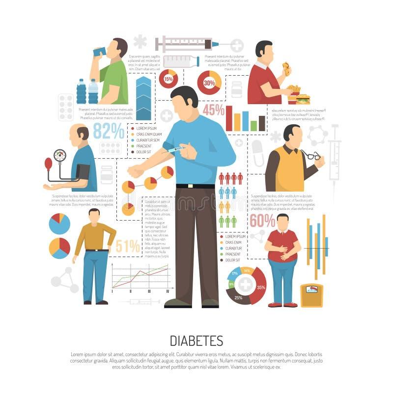 Ejemplo del vector de la página web de la diabetes stock de ilustración