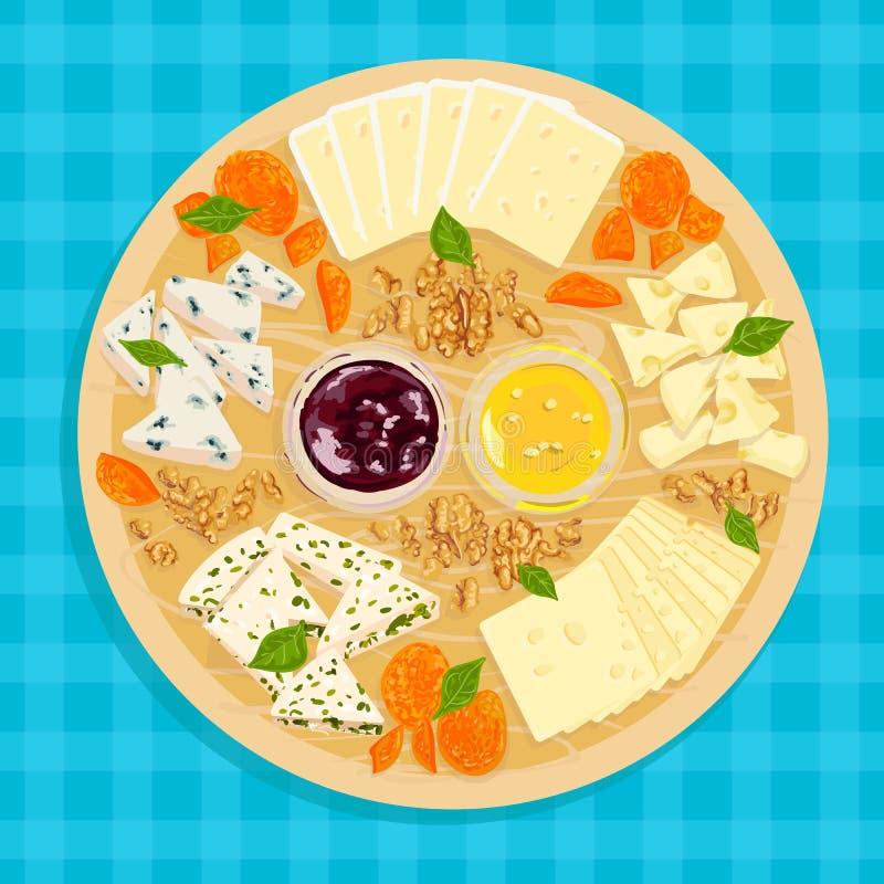 Ejemplo del vector de la placa de queso libre illustration