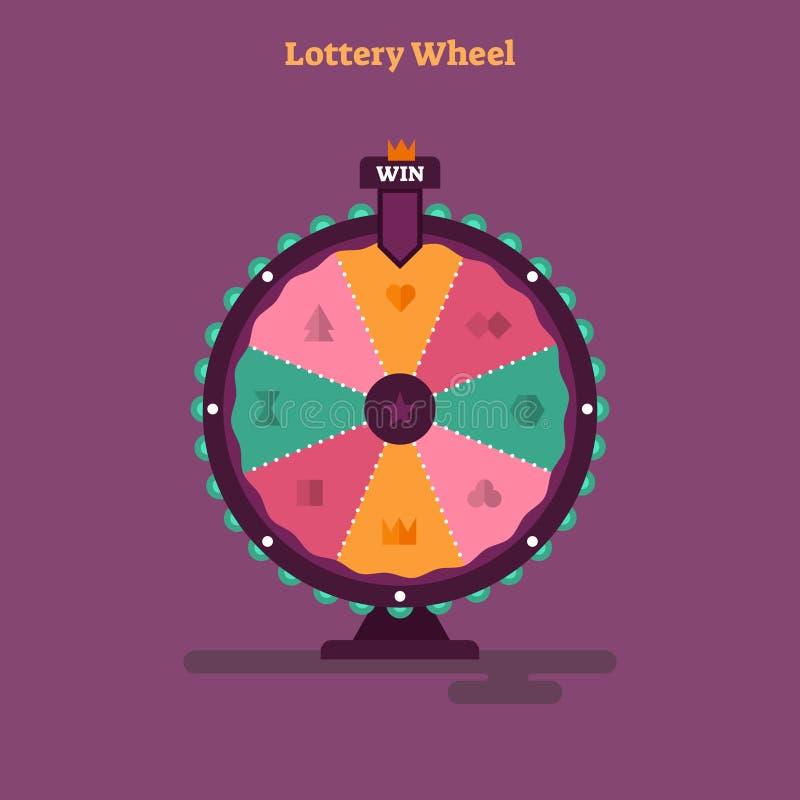 Ejemplo del vector de la rueda de lotería El juego de juego juega con la flecha en los símbolos premiados que significan éxito, r stock de ilustración