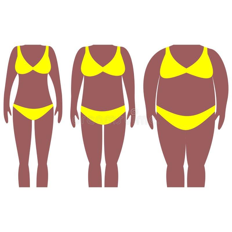 Ejemplo del vector de las siluetas de la mujer con la piel oscura stock de ilustración