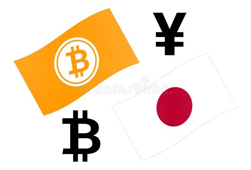 Ejemplo del vector de los pares de la moneda de las divisas de BTCJPY Bandera de Bitcoin y de Japón, con BTC y símbolo de los yen libre illustration