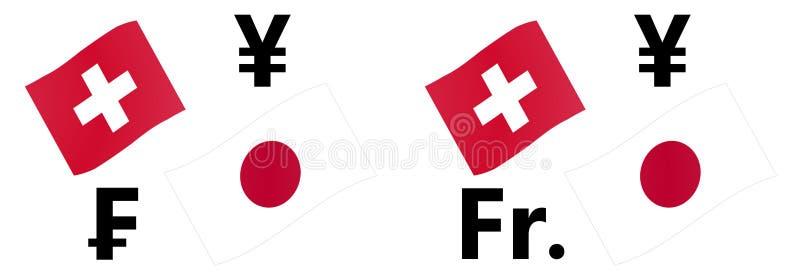 Ejemplo del vector de los pares de la moneda de las divisas de CHFJPY Bandera suiza y japonesa, con símbolo del franco y de los y libre illustration