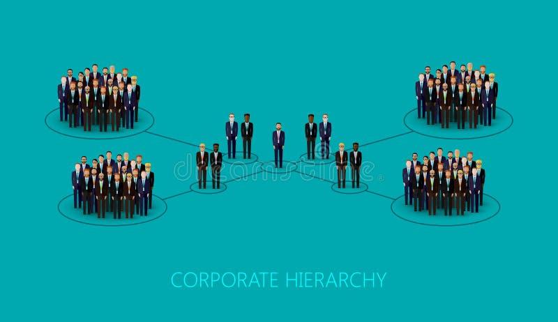 Ejemplo del vector de una estructura corporativa de la jerarquía Concepto de la dirección organización de la gestión y del person ilustración del vector