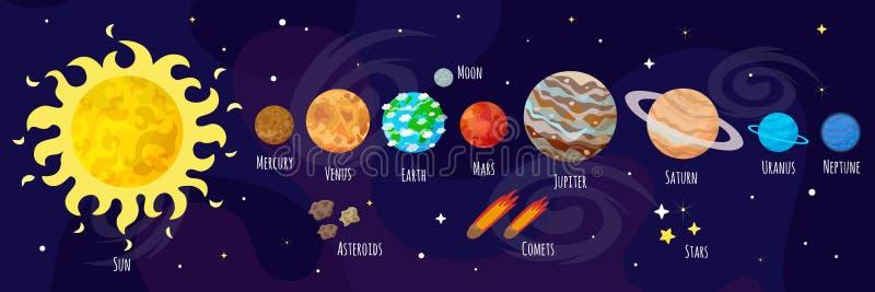 Ejemplo del vector del espacio, universo Planetas lindos de la historieta, asteroides, cometa, cohetes Embroma la ilustración stock de ilustración