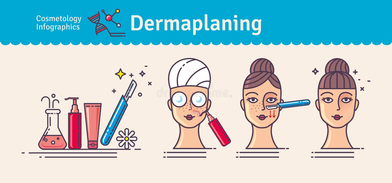 Ejemplo del vector fijado con el salón dermaplaning Infographics con los iconos de los procedimientos cosméticos médicos para la  stock de ilustración