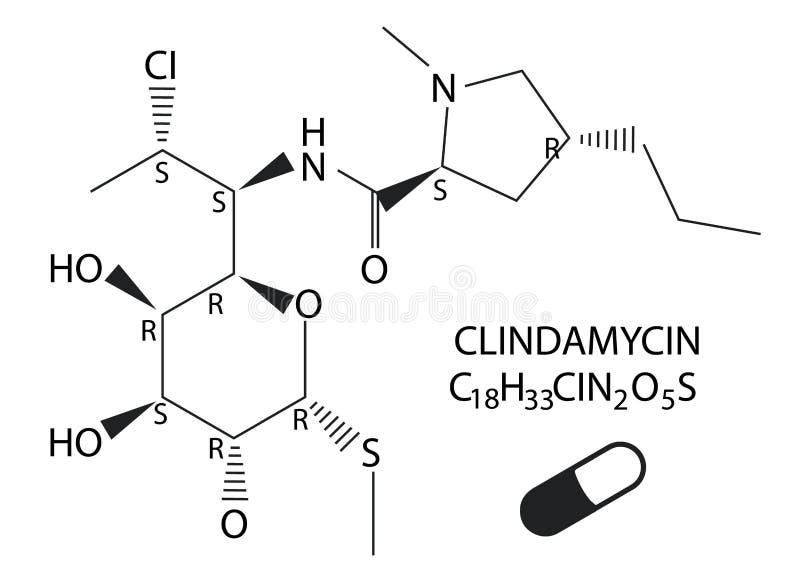 Ejemplo del vector del formular estructural químico de la clindamicina, un antibiótico usado para el tratamiento de infecciones b libre illustration