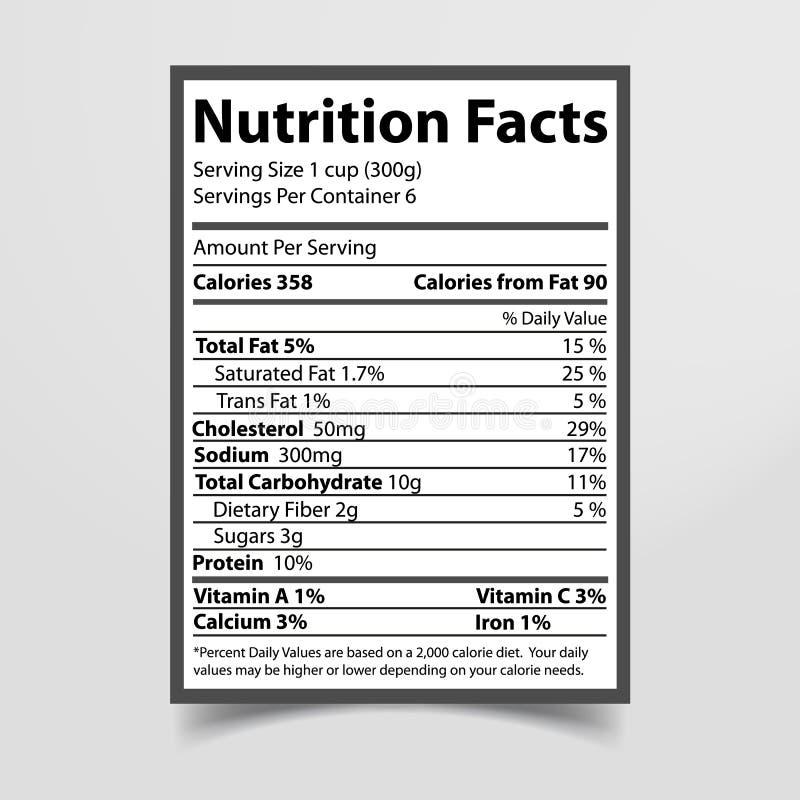 Ejemplo del vector del trozo de papel de los hechos de la nutrición libre illustration