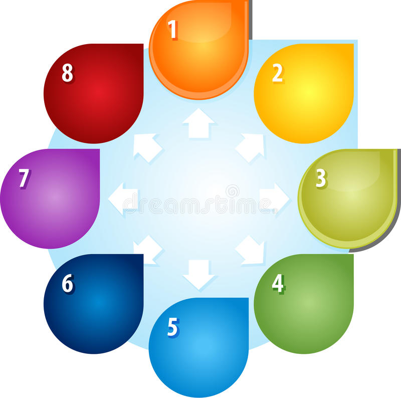 Ejemplo en blanco del diagrama del negocio de ocho flechas exteriores stock de ilustración
