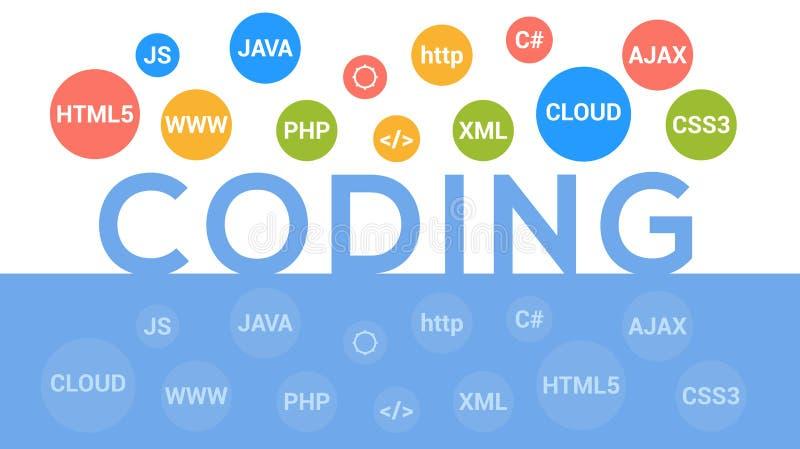 Ejemplo gráfico del diseño plano del programador Concepto programado de la bandera de la página web del entrenamiento del softwar ilustración del vector
