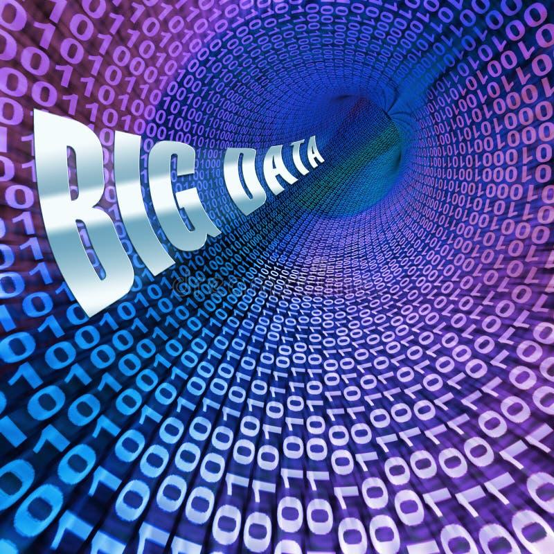 Ejemplo grande del flujo de información del embudo de los datos 3d libre illustration