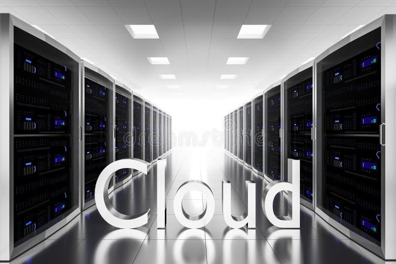 Ejemplo Grande Del Símbolo De La Nube Del Datacenter Del Sitio Del ...