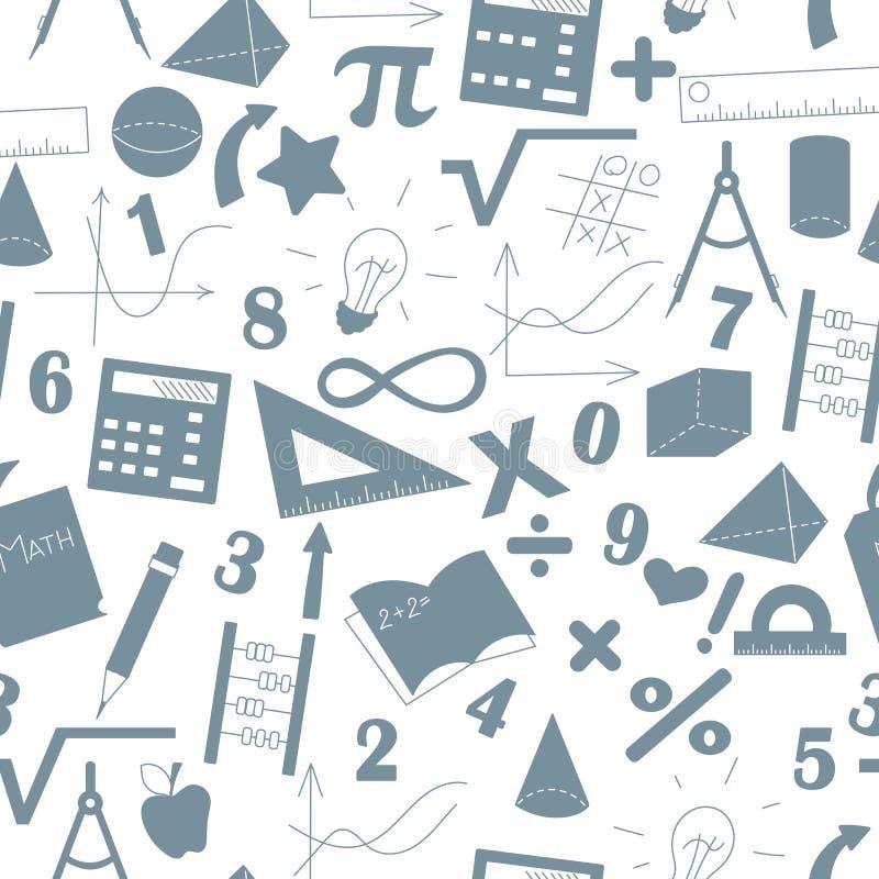 Ejemplo Inconsútil Con Fórmulas Y Cartas En El Tema De Las ...