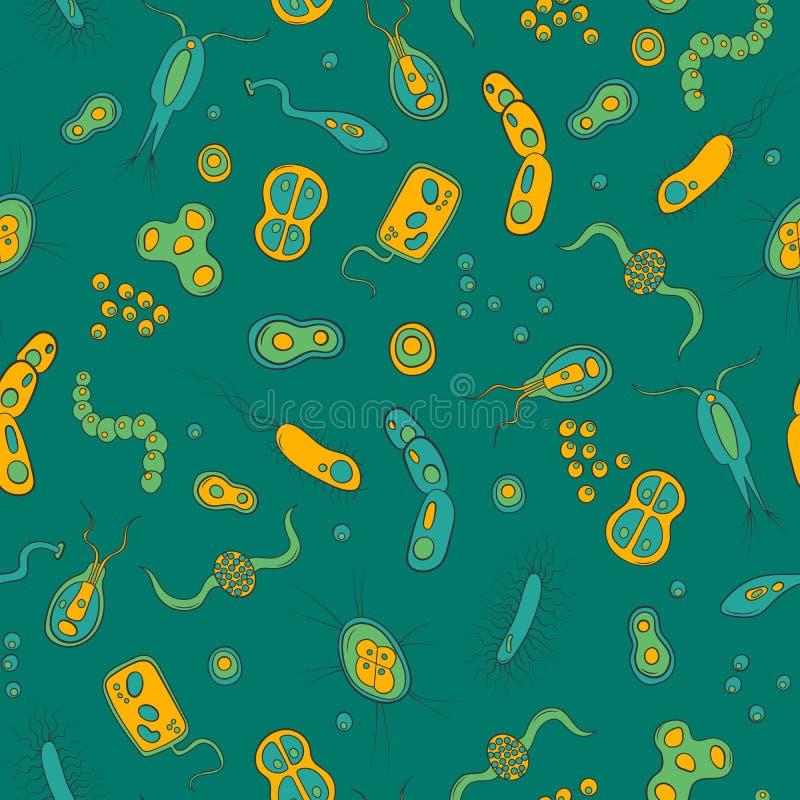 Ejemplo inconsútil con imágenes de bacterias, de gérmenes y de virus en un fondo verde libre illustration