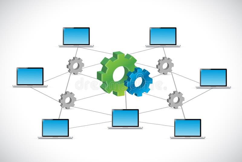 Ejemplo industrial de la red de la tecnología del ordenador ilustración del vector