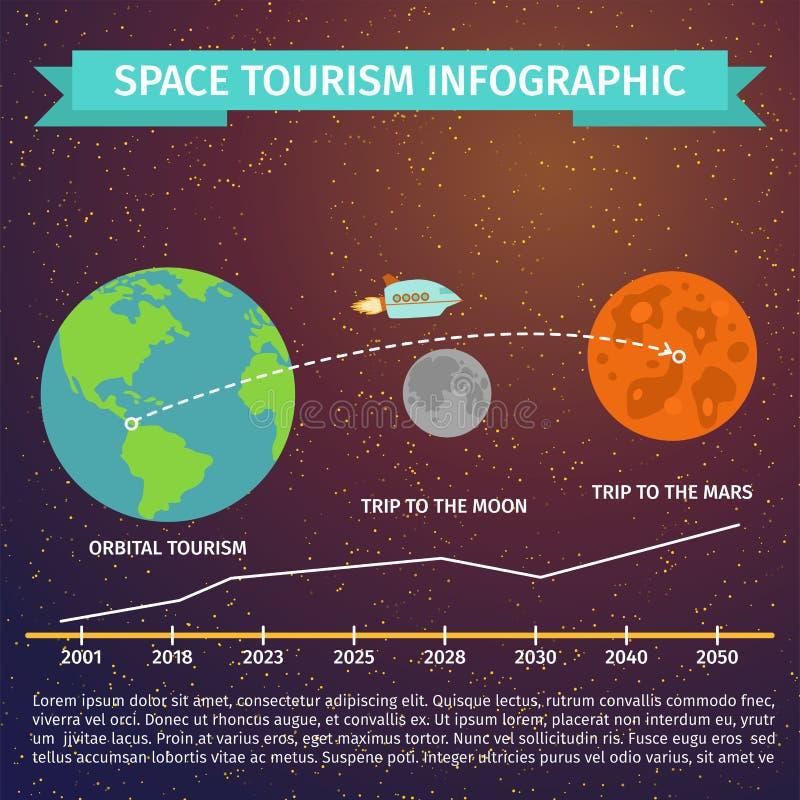 Ejemplo infographic del vector de la ciencia del cosmos del descubrimiento del turismo de espacio ilustración del vector