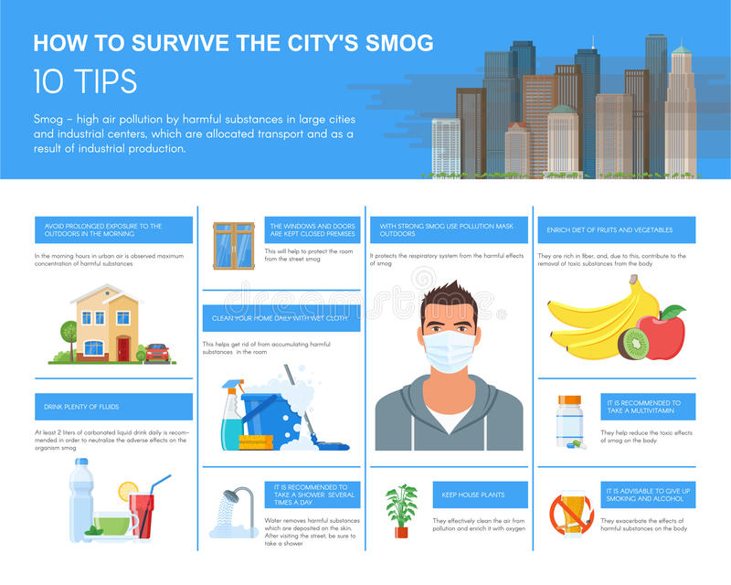 Ejemplo infographic del vector de la niebla con humo Cómo sobrevivir en ciudad contaminada Elementos del diseño, estilo plano de  ilustración del vector