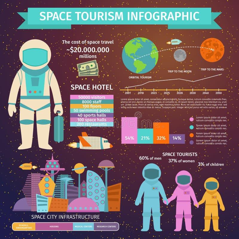 Ejemplo infographic del vector del turismo de espacio stock de ilustración