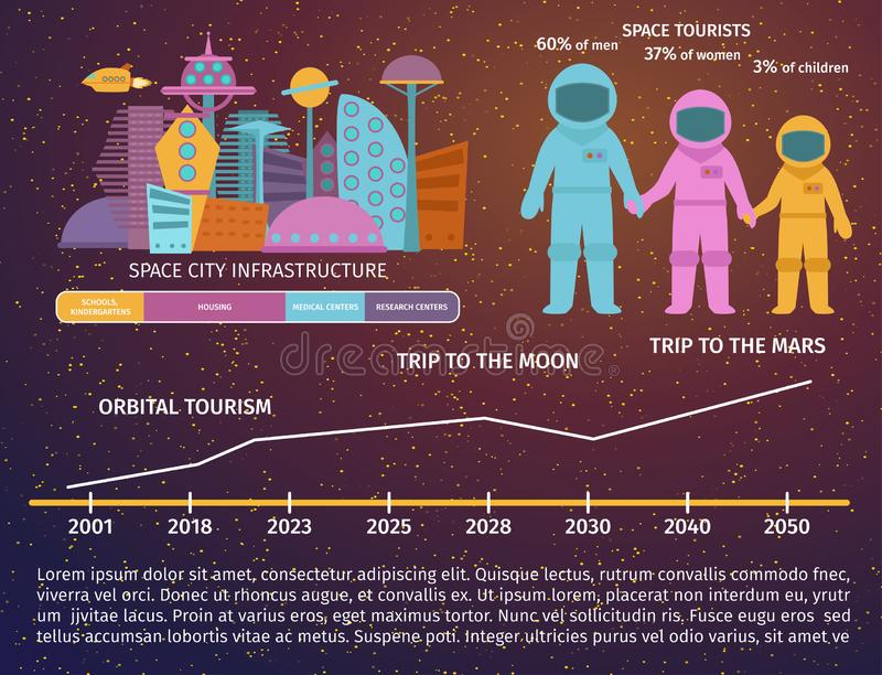 Ejemplo infographic del vector del viaje de la fantasía del sistema de la atmósfera de la galaxia del turismo de espacio stock de ilustración
