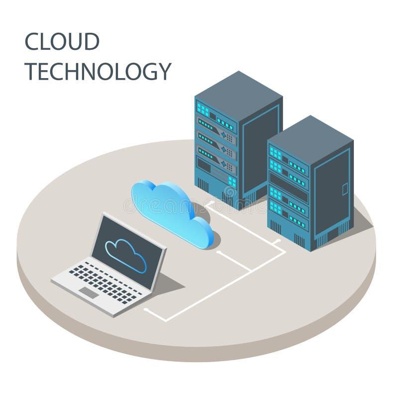 Ejemplo isométrico del vector del cartel del concepto de la tecnología de la nube foto de archivo